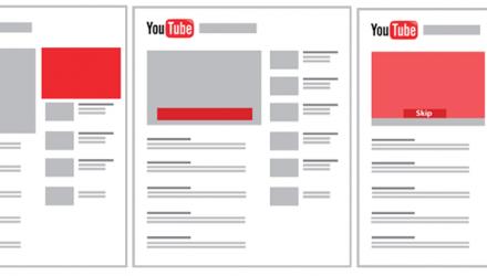 Online Reklam